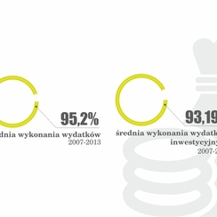 Galeria Infografika